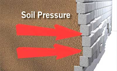 Soil pressure can push against your foundation walls, causing them to bow.